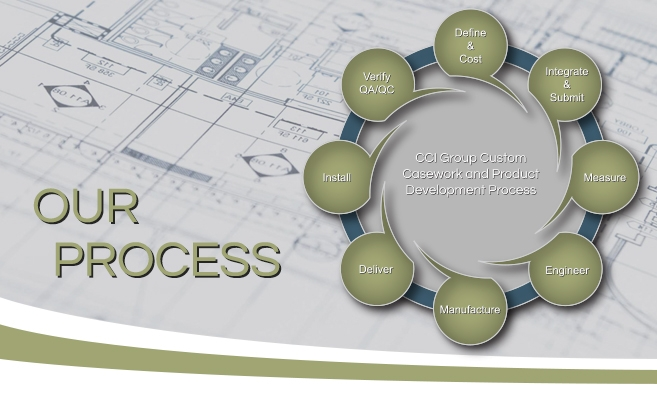 About Image for Our Process CCI Group Longview, Texas